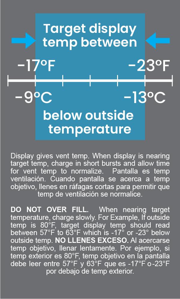 Mister Freeze target temperature chart
